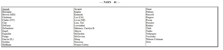 Nay vote on usmca