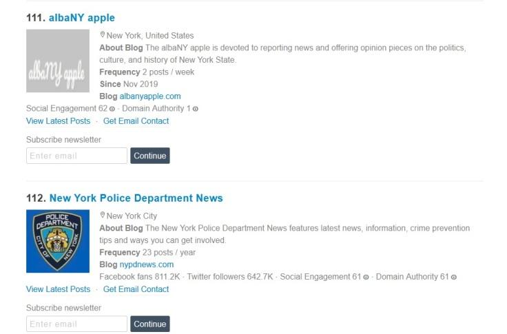 feedspot ny blogs